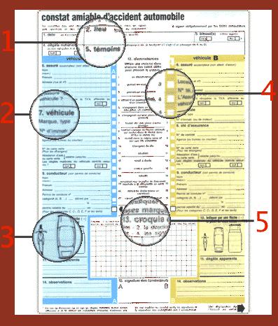 Constat à L Amiable >> Constat Amiable Constat Accident Assurance Info